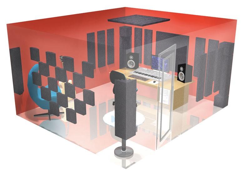 عایق کاری صوتی اتاق با تجهیزات آکوستیک به چه صورت است؟